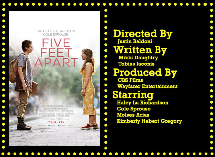 Five Feet Apart Info.png